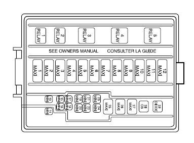 05 mustang fuse box diagram wiring diagram