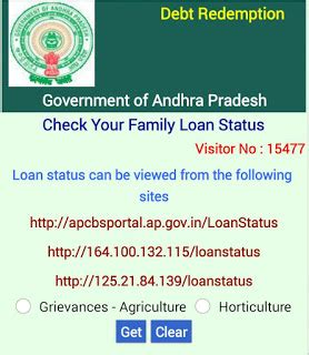 apcbsportal ap gov in loanstatus know your andhra pradesh runa ap runa mafi 4th phase list at 164 100 132 115 loanstatus