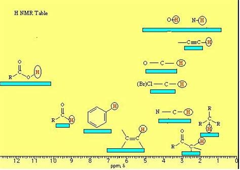 spectroscopic methods in organic chemistry ebook 1000 images about spectroscopy on pinterest