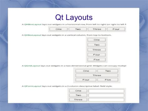 qt layout grid qt 5 c and widgets