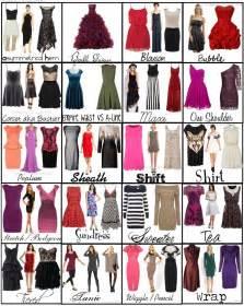 ebay dress types chart the ebay community