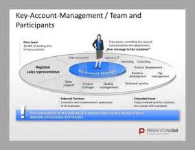 Sales Team Structure Template by 17 Images About Key Account Management Powerpoint