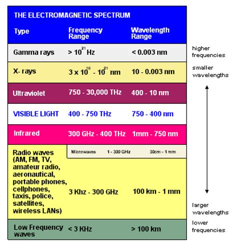is uv a scrabble word ultraviolet dictionary definition ultraviolet defined