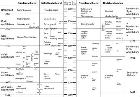 industrielen günstig kult geschichte 11 11