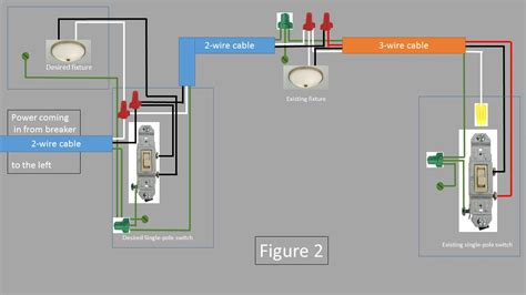 diy light wiring diagram wiring diagram