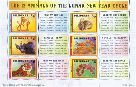 new year animals quiz sts featuring the 12 animals of lunar new year cycle