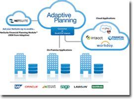 tech talk: adaptive consolidation continued