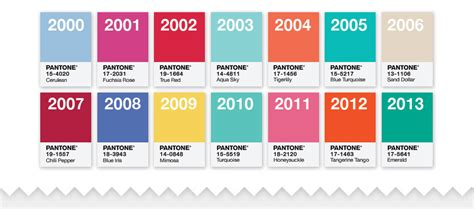 pantone color of the year list il pantone 18 3224 radiant orchid 232 color of the year 2014