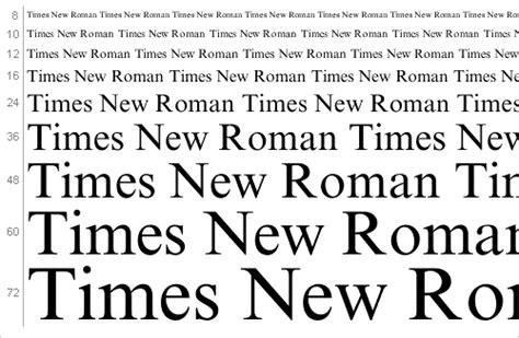 dafont times new roman internet fastactu