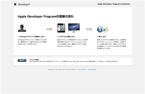 apple documentation iphone suusuke blog