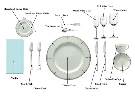 how to set table place setting chart the dinner party pinterest place