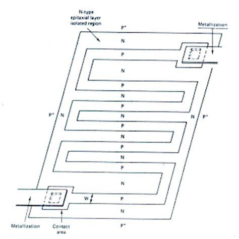resistor zig zag resistor zig zag 28 images chapter 5 resistors ppt resistors ohm s electronics textbook
