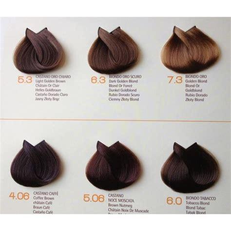 color hair with coffee coffee brown hair color biokap nutricolor 4 06 coffee