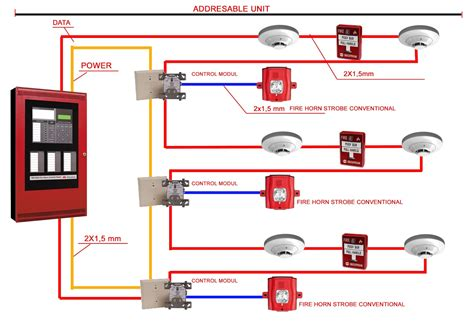addressable alarms systems typical wiring diagram