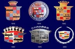 Porsche Symbol Vs Symbol Antigomodelismo Significado Dos Emblemas Dos Autom 243 Veis