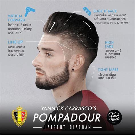 diagram of short haircuts ช างกร อย ไหน quot 14 ส ดยอดทรงผมน กบอล ย โร2016 quot แปะไว