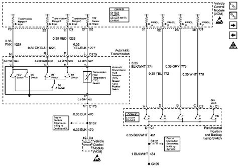 wiring diagram for 2001 chevy s10 get free image about