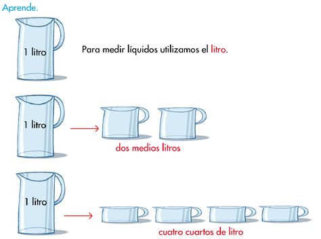litros y litros de el blog de tercero el litro el medio litro y el cuarto de litro