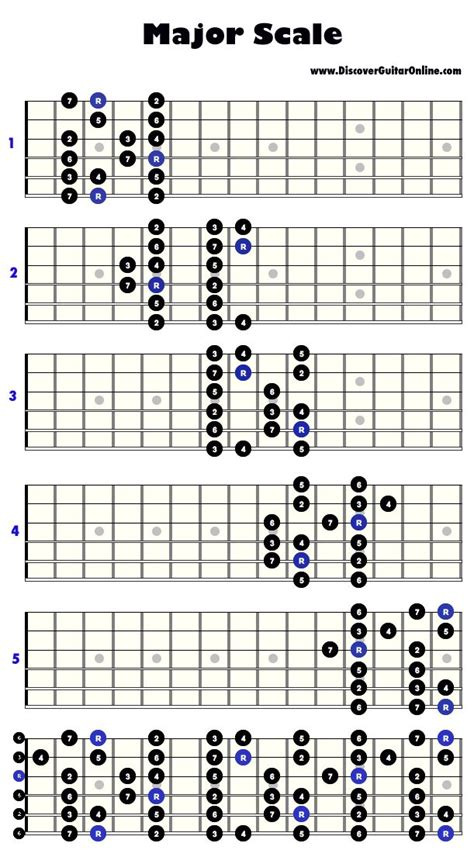 learn guitar notes 464 best images about learn guitar on pinterest guitar