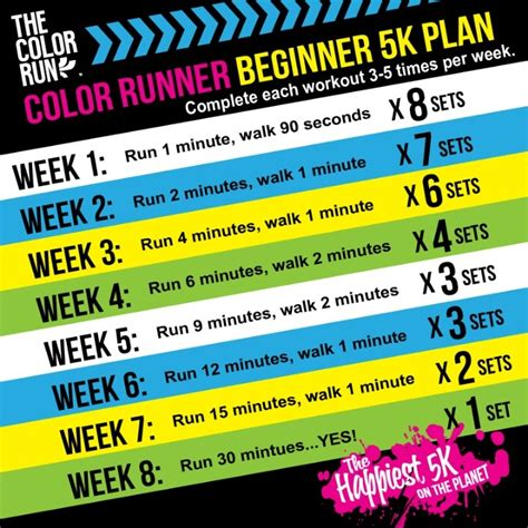 To 5k Schedule Beginner by Beginner To 5k Exercise