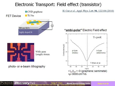field effect transistor books nanohub org resources symposium on nanomaterials for energy graphene based materials for