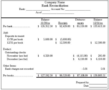bank reconciliation form word excel pdf templates www