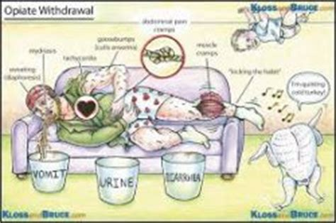How Does Detox Last by How Does Opiate Withdrawal Treatment Last In