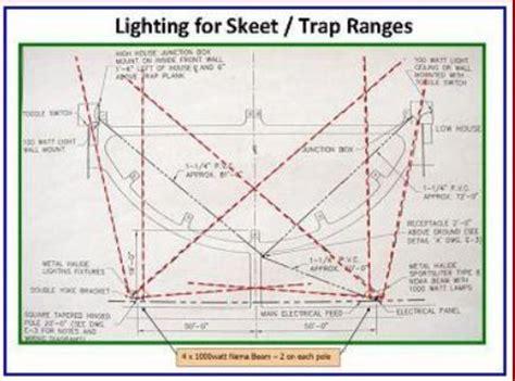 shooting range plans indoor shooting range drawings free shooting range plans indoor shooting range drawings