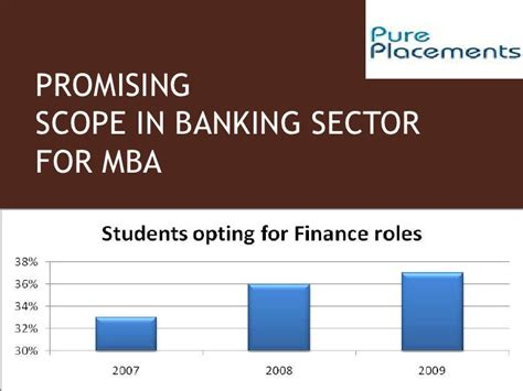 Career Scope After Mba Finance by Scpe In Banking Sector For Mba S