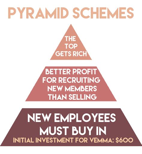 energy drink pyramid scheme vemma shut accused of pyramid scheme