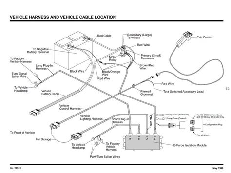fisher plow electrical diagram wiring diagram with
