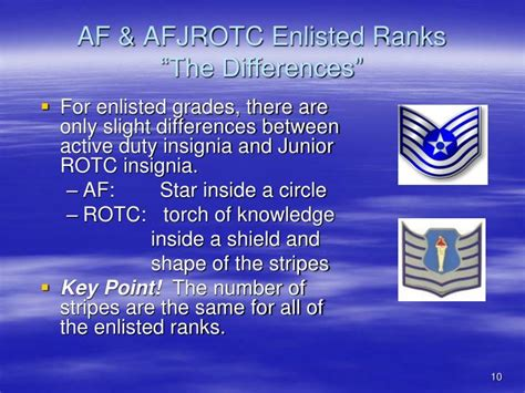 Difference Between Enlisted And Officer by Ppt Air Afjrotc Rank Powerpoint Presentation
