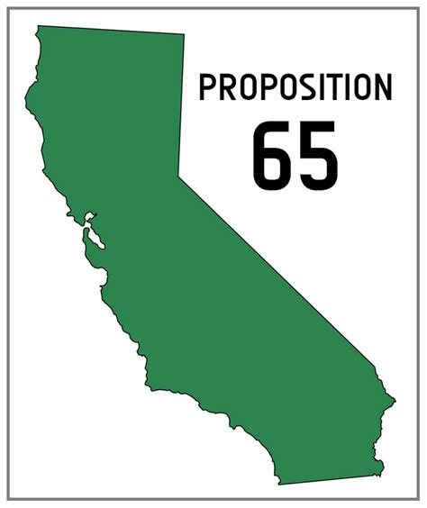 K Prop 65 Liquid 2 substances added to ca prop 65 harmful chemicals list