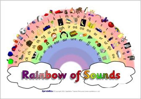 Jolly Phonics Sound Mat by 78 Images About Sparkle Box Jolly Phonics Sounds On