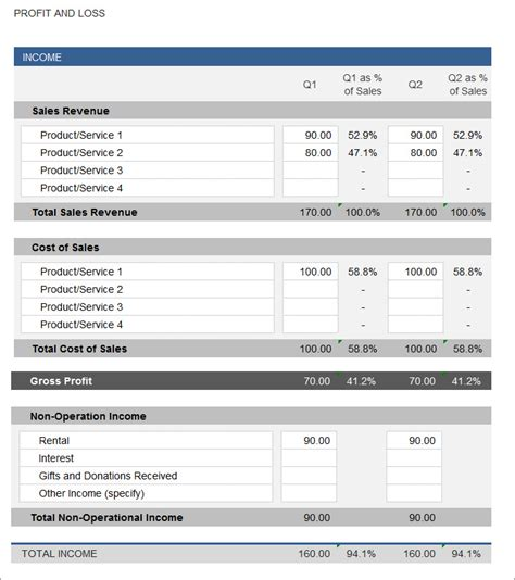 worksheet template profit and loss statement template for self