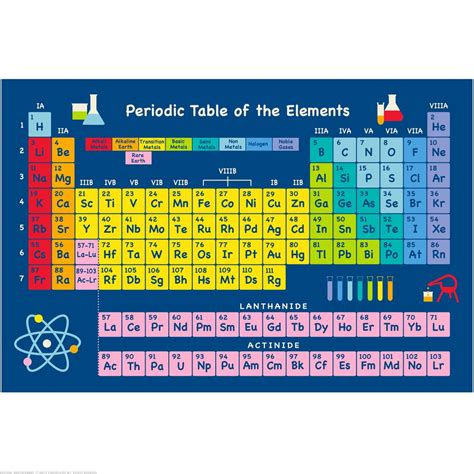 periodic table area rug periodic table of elements area rug 5 3 quot x7 6 quot ebay