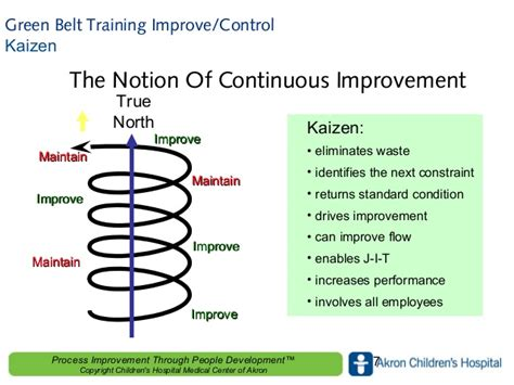 true kaizen management s in improving work climate and culture books kaizen