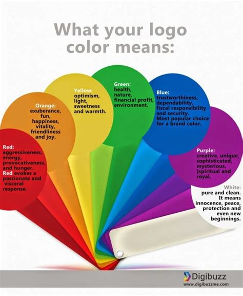 what do colours mean pinterest the world s catalog of ideas