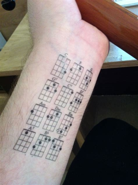 ukulele tattoo fail friday links