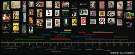 history of graphics design history of graphic design timeline brochure on behance