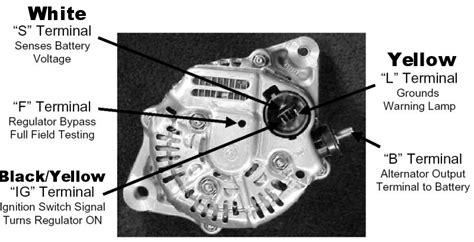 toyota alternator wiring diagram wiring diagram toyota alternator wiring diagram pdf