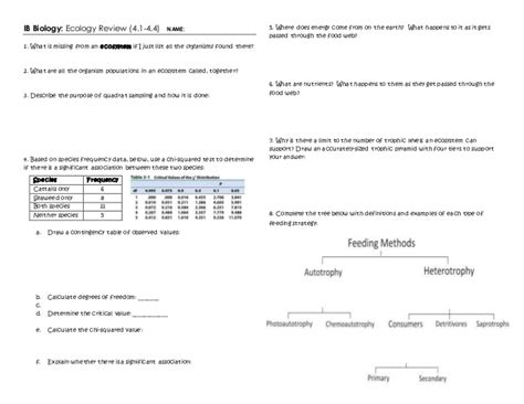 Ecology Review Worksheet 2 by Ib Ecology Review 4 1 4 4