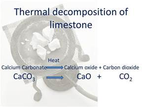 Thermal Decomposition Of Sodium Hydrogen Carbonate Essay by Products From Rocks C1a Ppt