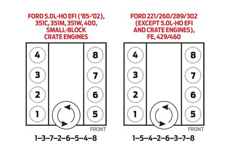 302 firing order diagram ford 302 spark wire diagram 32 wiring diagram