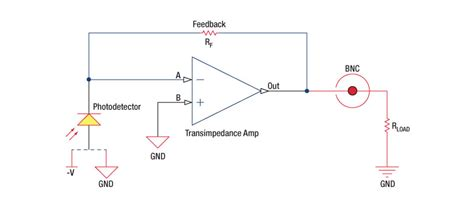 pin diode bias circuit thorlabs tutorials