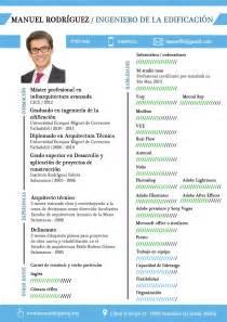 elaboracion de un curriculum vitae traducci 243 n de cv granada