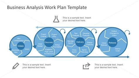 business analysis plan template agile business framework powerpoint diagrams slidemodel