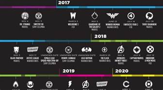 Marvel Release Dates Marvel Archives Larkable