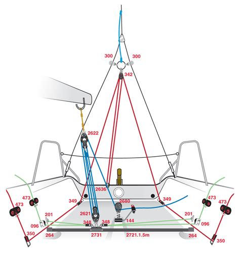 yacht rigging layout sailboat mainsheet rigging pictures to pin on pinterest