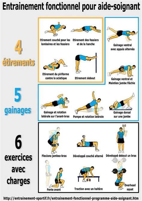 entranement au thme et affiche des 15 exercices du programme d entrainement fonctionnel pour aide soignant sport exo